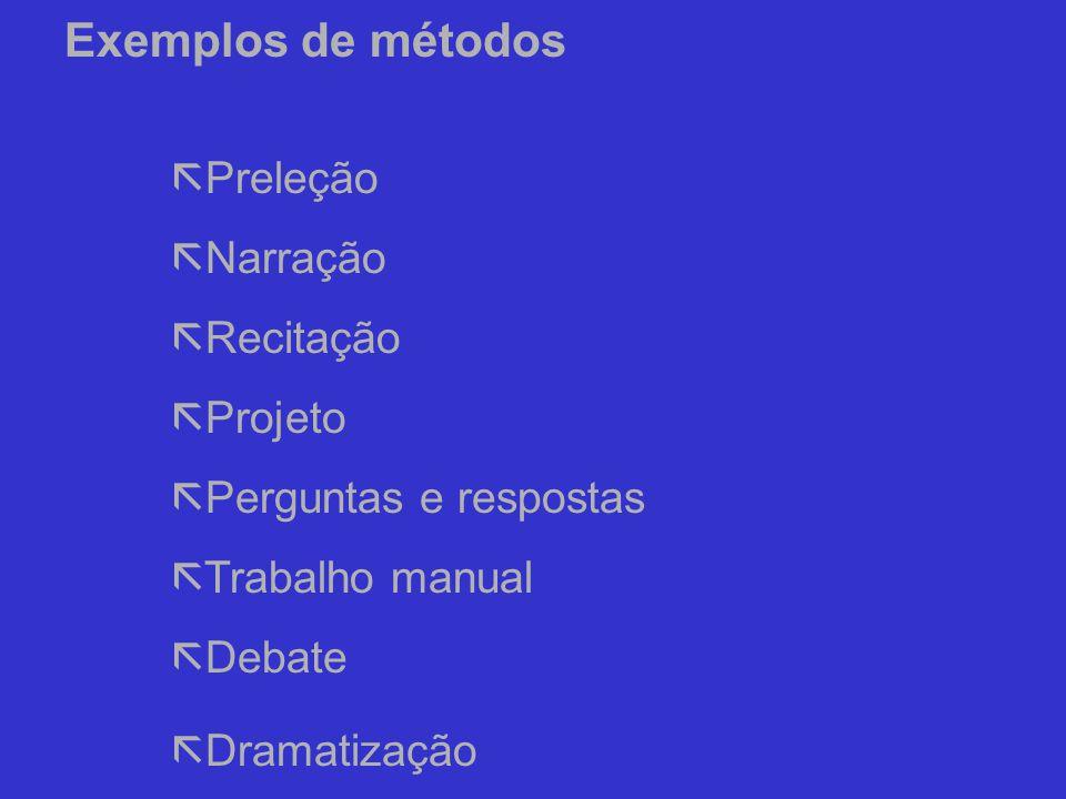 Exemplos de métodos ã Preleção ã Narração ã Recitação ã Projeto ã Perguntas e respostas ã Trabalho manual ã Debate ã Dramatização