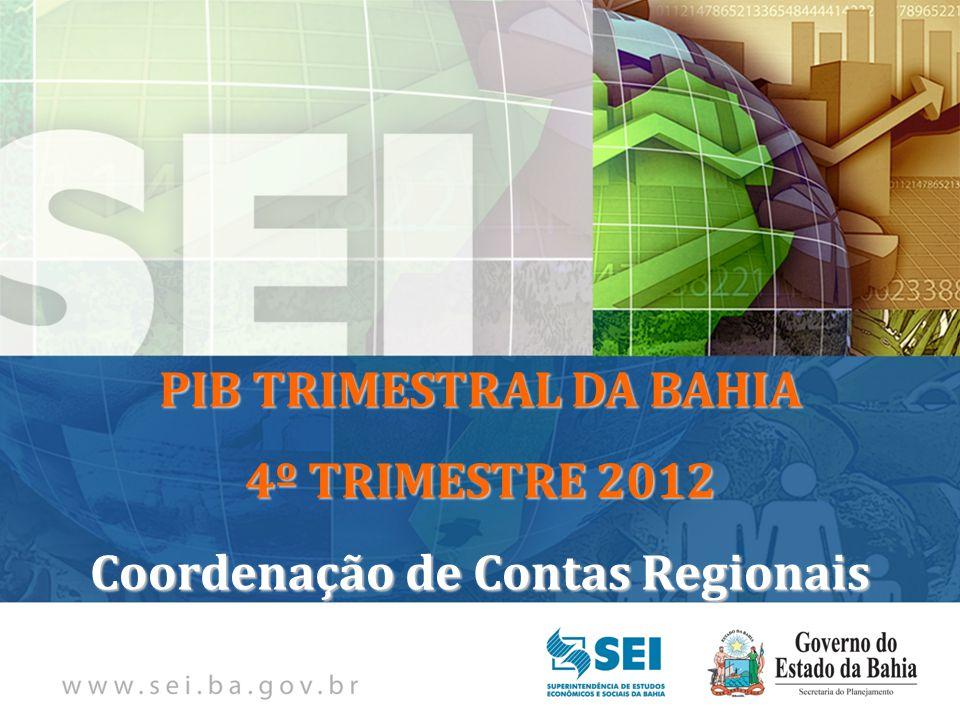 PIB TRIMESTRAL Bahia – 4º Trimestre de 2009 Bahia – 4º Trimestre de 2009 PIB TRIMESTRAL DA BAHIA 4º TRIMESTRE 2012 Coordenação de Contas Regionais