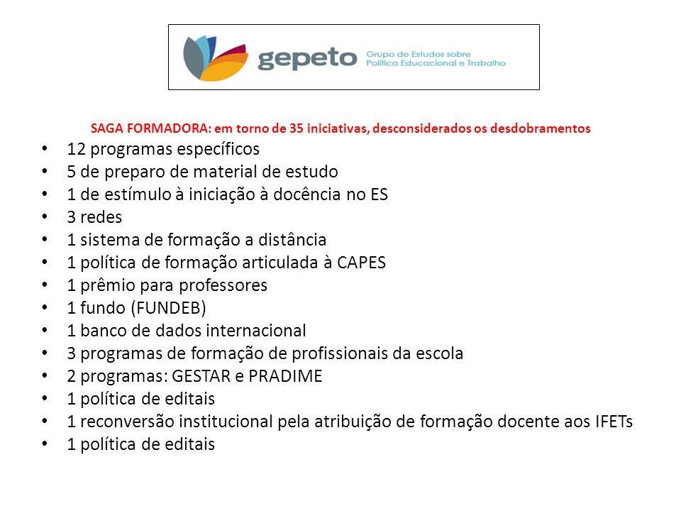 SAGA FORMADORA: em torno de 35 iniciativas, desconsiderados os desdobramentos • 12 programas específicos • 5 de preparo de material de estudo • 1 de e