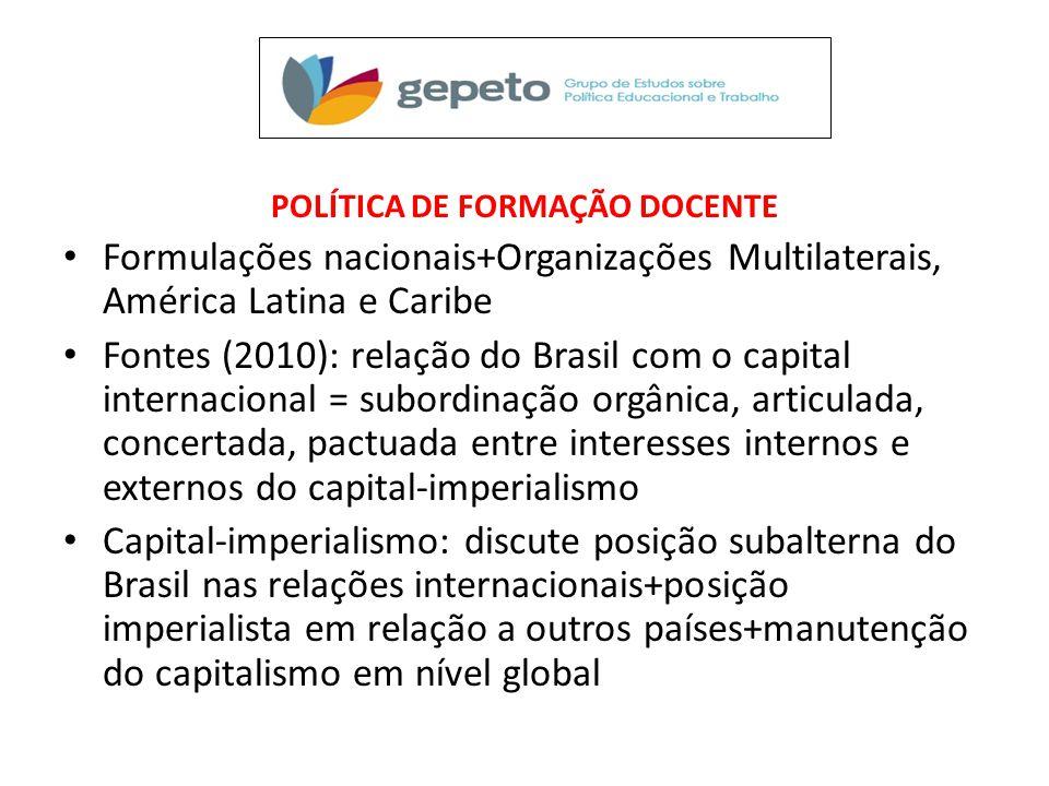 POLÍTICA DE FORMAÇÃO DOCENTE • Formulações nacionais+Organizações Multilaterais, América Latina e Caribe • Fontes (2010): relação do Brasil com o capi