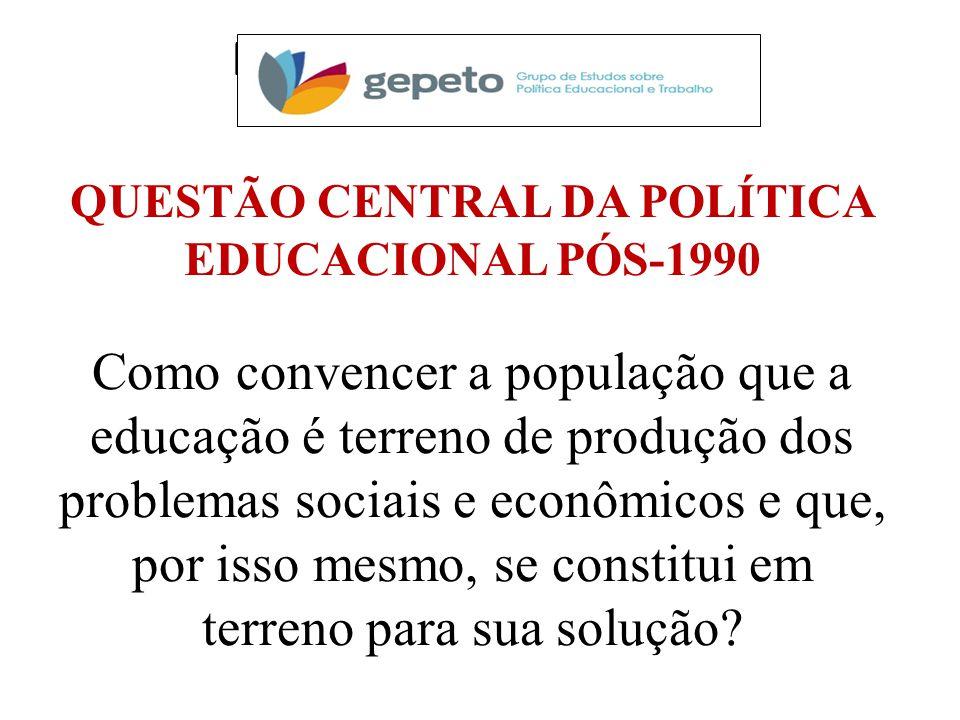 PESQUISAS EM CURSO QUESTÃO CENTRAL DA POLÍTICA EDUCACIONAL PÓS-1990 Como convencer a população que a educação é terreno de produção dos problemas soci
