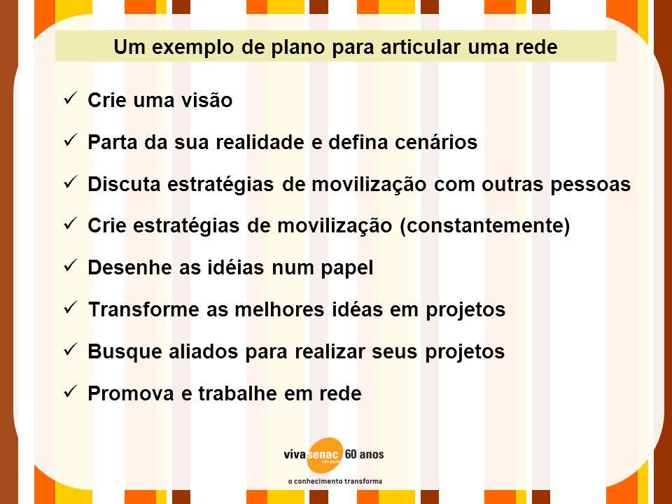  Crie uma visão  Parta da sua realidade e defina cenários  Discuta estratégias de movilização com outras pessoas  Crie estratégias de movilização