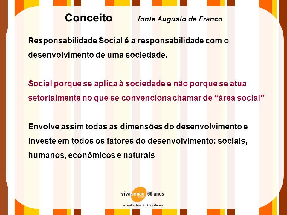 Conceito fonte Augusto de Franco Responsabilidade Social é a responsabilidade com o desenvolvimento de uma sociedade. Social porque se aplica à socied