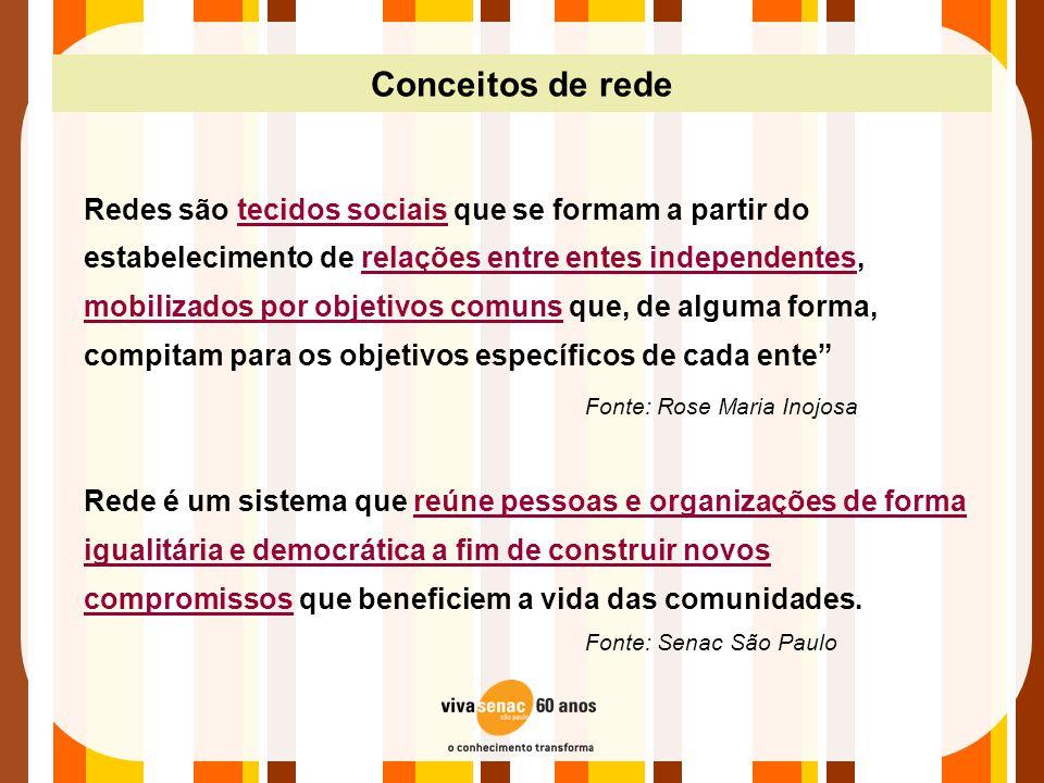 Conceitos de rede Redes são tecidos sociais que se formam a partir do estabelecimento de relações entre entes independentes, mobilizados por objetivos