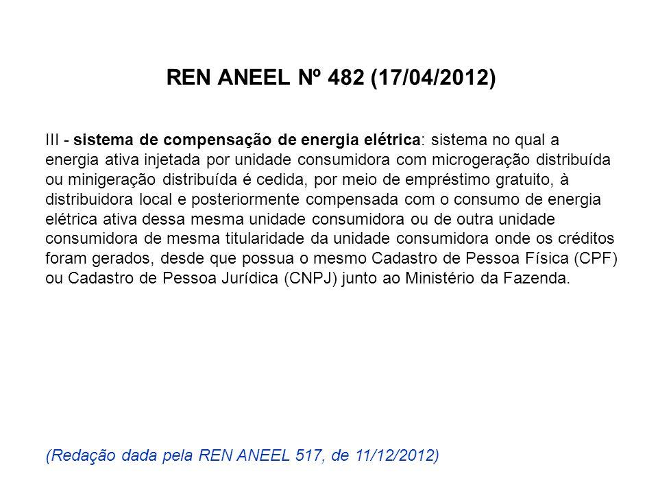 REN ANEEL Nº 482 (17/04/2012) III - sistema de compensação de energia elétrica: sistema no qual a energia ativa injetada por unidade consumidora com m