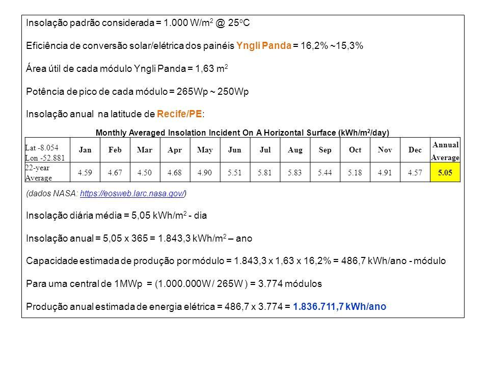 Insolação padrão considerada = 1.000 W/m 2 @ 25 o C Eficiência de conversão solar/elétrica dos painéis Yngli Panda = 16,2% ~15,3% Área útil de cada mó