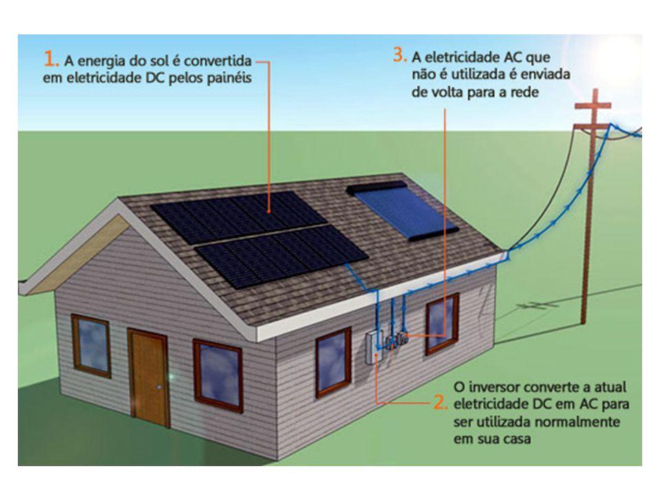 EQUIPAMENTOS DE INTERFACE COM A REDE ELÉTRICA Fonte: Dimensionamento de Sistemas Fotovoltaicos - Carneiro, Joaquim.
