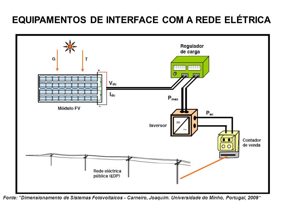 """EQUIPAMENTOS DE INTERFACE COM A REDE ELÉTRICA Fonte: """"Dimensionamento de Sistemas Fotovoltaicos - Carneiro, Joaquim. Universidade do Minho, Portugal,"""