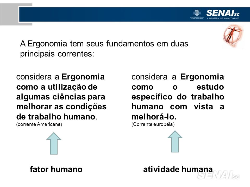 A Ergonomia tem seus fundamentos em duas principais correntes: considera a Ergonomia como a utilização de algumas ciências para melhorar as condições