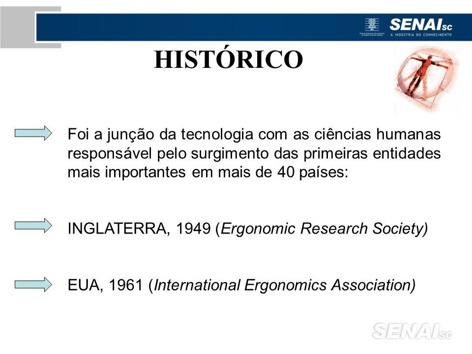 Foi a junção da tecnologia com as ciências humanas responsável pelo surgimento das primeiras entidades mais importantes em mais de 40 países: INGLATER