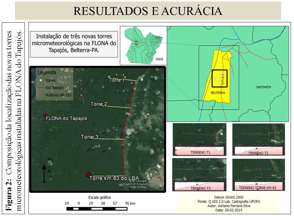 RESULTADOS E ACURÁCIA Figura 2: Composição da localização das novas torres micrometeorológicas instaladas na FLONA do Tapajós.