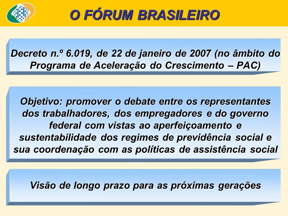 Decreto n.º 6.019, de 22 de janeiro de 2007 (no âmbito do Programa de Aceleração do Crescimento – PAC) Objetivo: promover o debate entre os representa