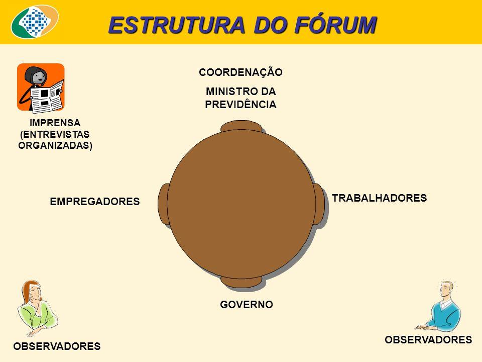ESTRUTURA DO FÓRUM COORDENAÇÃO MINISTRO DA PREVIDÊNCIA TRABALHADORES EMPREGADORES GOVERNO OBSERVADORES IMPRENSA (ENTREVISTAS ORGANIZADAS)