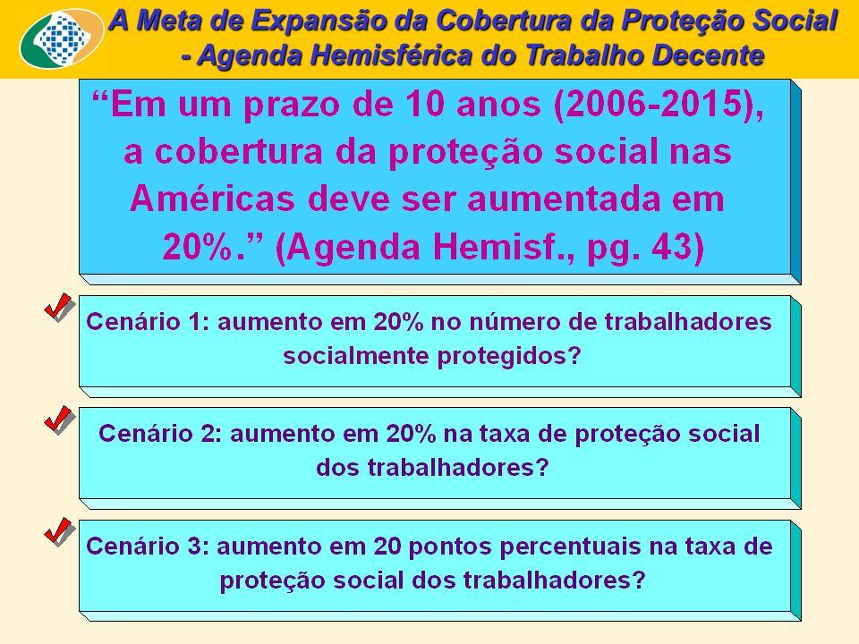 A Meta de Expansão da Cobertura da Proteção Social - Agenda Hemisférica do Trabalho Decente
