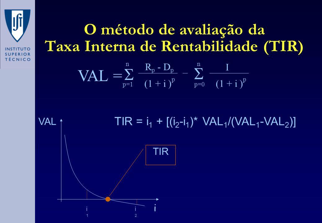 O método de avaliação da Taxa Interna de Rentabilidade (TIR) VAL = R p - D p (1 + i ) p p=1 n  I (1 + i ) p p=0 n  VAL i TIR i1i1 i2i2 TIR = i 1 + [