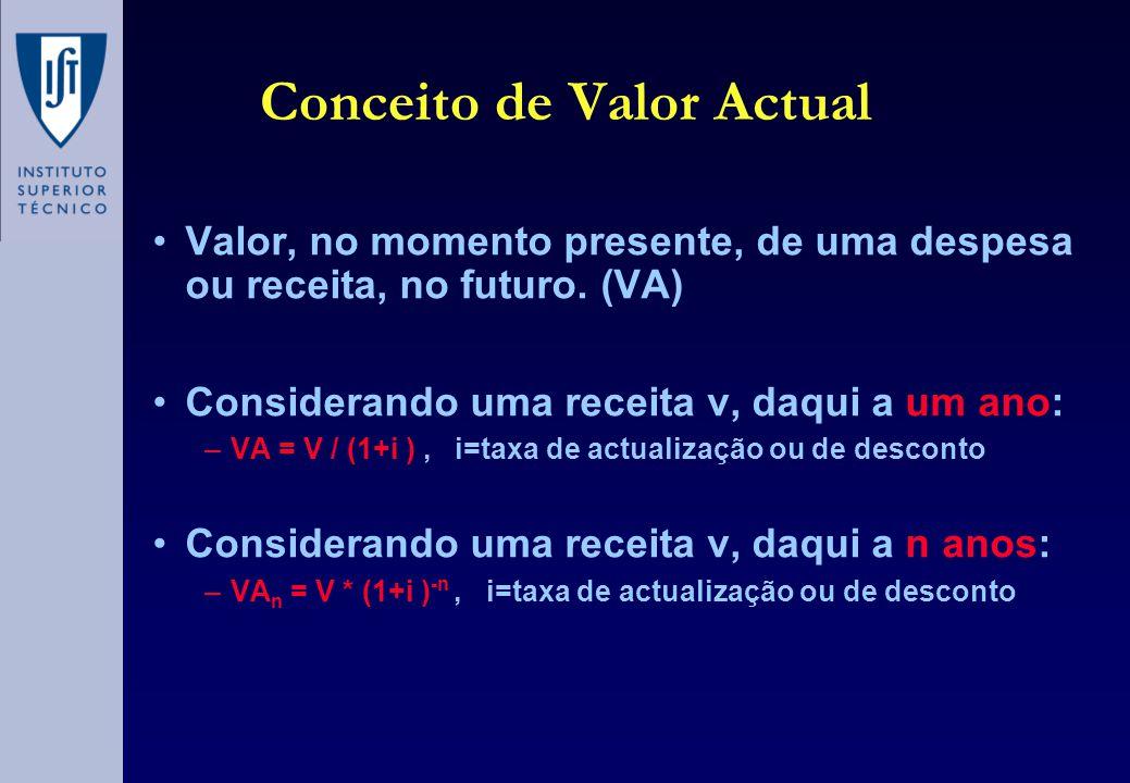 Conceito de Valor Actual •Valor, no momento presente, de uma despesa ou receita, no futuro. (VA) •Considerando uma receita v, daqui a um ano: –VA = V