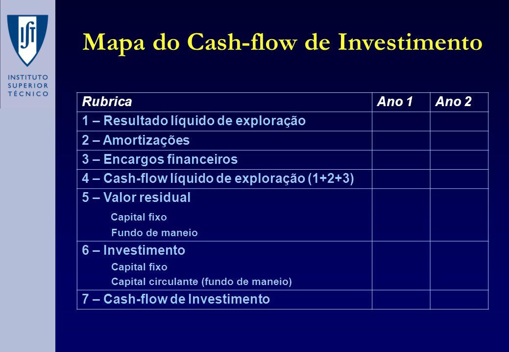 Mapa do Cash-flow de Investimento RubricaAno 1Ano 2 1 – Resultado líquido de exploração 2 – Amortizações 3 – Encargos financeiros 4 – Cash-flow líquid