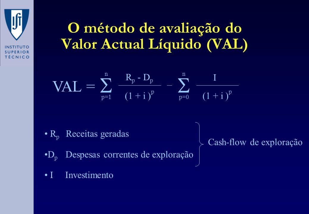 O método de avaliação do Valor Actual Líquido (VAL) VAL = R p - D p (1 + i ) p p=1 n  I (1 + i ) p p=0 n  • R p Receitas geradas •D p Despesas corre