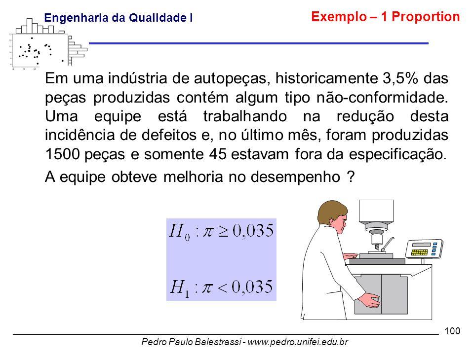 Pedro Paulo Balestrassi - www.pedro.unifei.edu.br Engenharia da Qualidade I 100 Em uma indústria de autopeças, historicamente 3,5% das peças produzidas contém algum tipo não-conformidade.