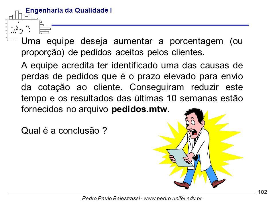 Pedro Paulo Balestrassi - www.pedro.unifei.edu.br Engenharia da Qualidade I 102 Uma equipe deseja aumentar a porcentagem (ou proporção) de pedidos aceitos pelos clientes.