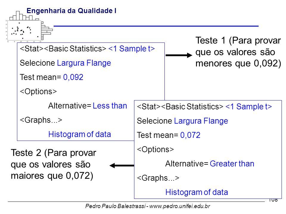 Pedro Paulo Balestrassi - www.pedro.unifei.edu.br Engenharia da Qualidade I 108 Selecione Largura Flange Test mean= 0,092 Alternative= Less than Histogram of data Selecione Largura Flange Test mean= 0,072 Alternative= Greater than Histogram of data Teste 1 (Para provar que os valores são menores que 0,092) Teste 2 (Para provar que os valores são maiores que 0,072)