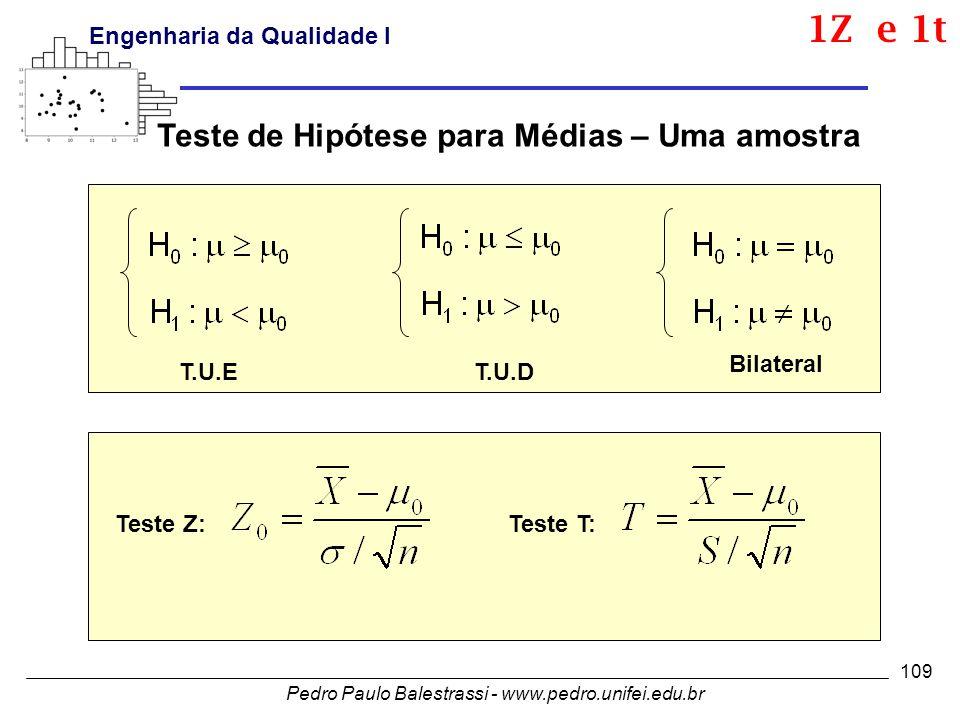 Pedro Paulo Balestrassi - www.pedro.unifei.edu.br Engenharia da Qualidade I 109 Teste de Hipótese para Médias – Uma amostra T.U.E Bilateral T.U.D Teste Z:Teste T: 1Z e 1t
