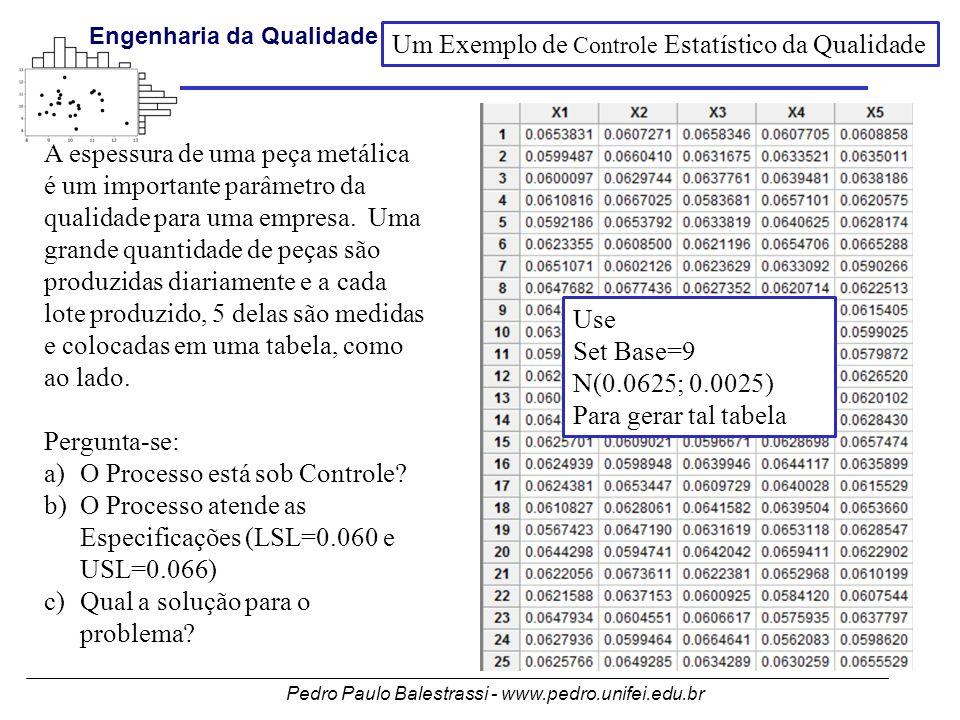 Pedro Paulo Balestrassi - www.pedro.unifei.edu.br Engenharia da Qualidade I Um Exemplo de Controle Estatístico da Qualidade A espessura de uma peça metálica é um importante parâmetro da qualidade para uma empresa.