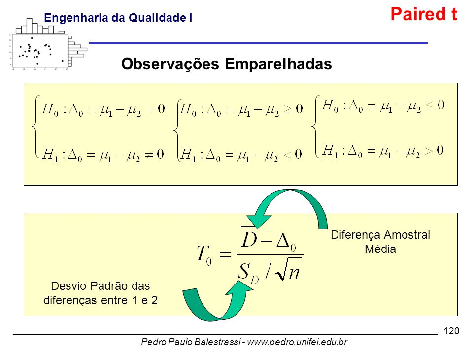 Pedro Paulo Balestrassi - www.pedro.unifei.edu.br Engenharia da Qualidade I 120 Observações Emparelhadas Diferença Amostral Média Desvio Padrão das diferenças entre 1 e 2 Paired t