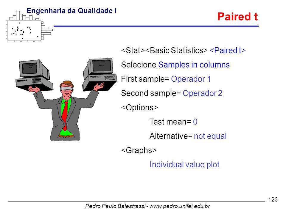 Pedro Paulo Balestrassi - www.pedro.unifei.edu.br Engenharia da Qualidade I 123 Paired t Selecione Samples in columns First sample= Operador 1 Second sample= Operador 2 Test mean= 0 Alternative= not equal Individual value plot