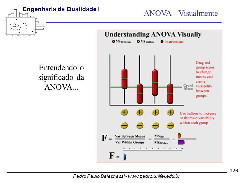 Pedro Paulo Balestrassi - www.pedro.unifei.edu.br Engenharia da Qualidade I 126 Entendendo o significado da ANOVA...