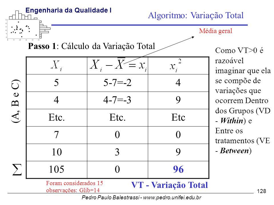 Pedro Paulo Balestrassi - www.pedro.unifei.edu.br Engenharia da Qualidade I 128 Passo 1: Cálculo da Variação Total 55-7=-24 44-7=-39 Etc.