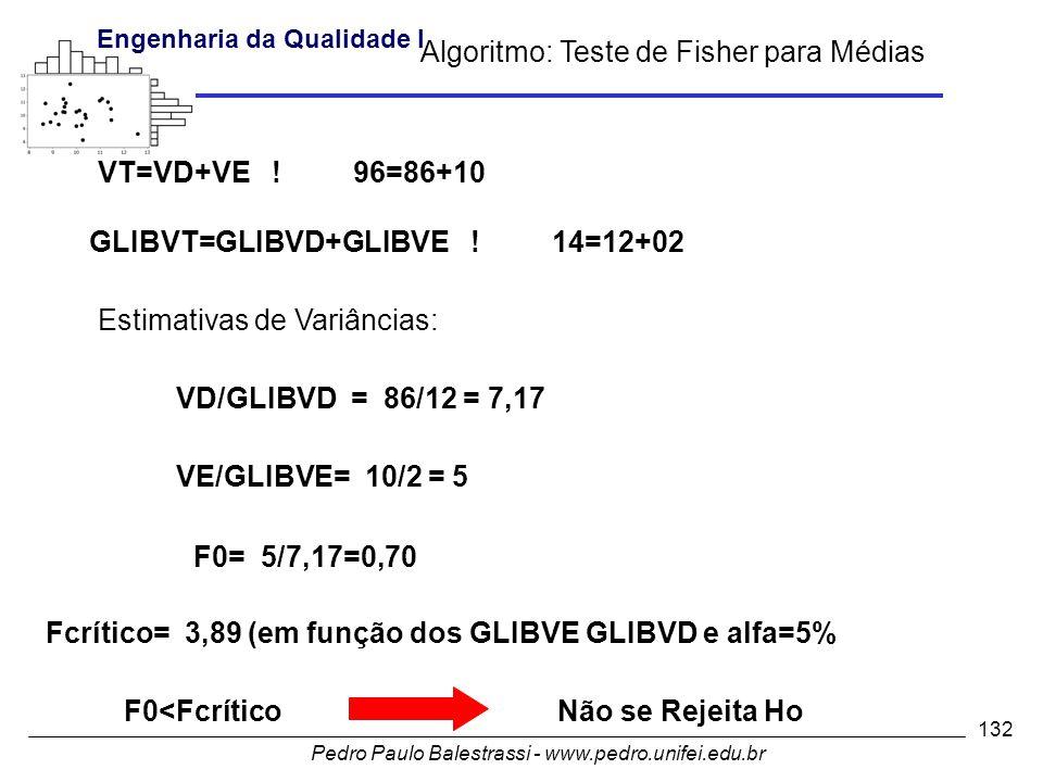 Pedro Paulo Balestrassi - www.pedro.unifei.edu.br Engenharia da Qualidade I 132 VT=VD+VE .