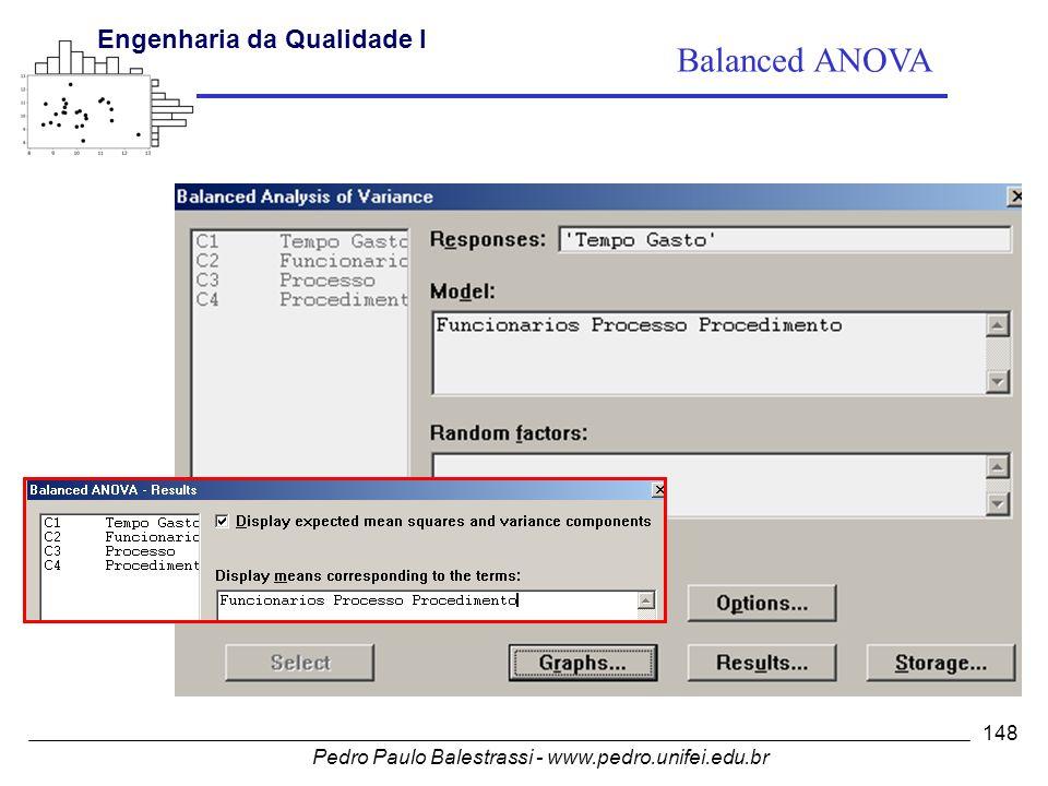 Pedro Paulo Balestrassi - www.pedro.unifei.edu.br Engenharia da Qualidade I 148 Balanced ANOVA