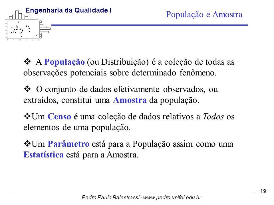Pedro Paulo Balestrassi - www.pedro.unifei.edu.br Engenharia da Qualidade I 19  A População (ou Distribuição) é a coleção de todas as observações potenciais sobre determinado fenômeno.