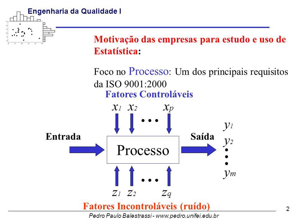 Pedro Paulo Balestrassi - www.pedro.unifei.edu.br Engenharia da Qualidade I 2 Processo Fatores Incontroláveis (ruído) Fatores Controláveis EntradaSaída...