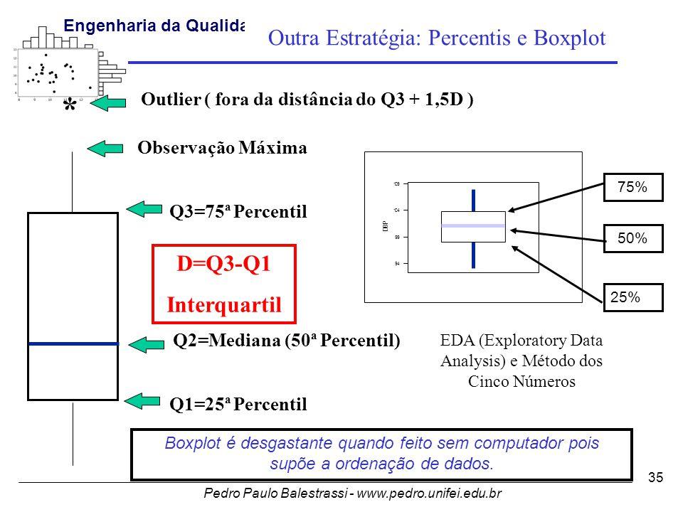 Pedro Paulo Balestrassi - www.pedro.unifei.edu.br Engenharia da Qualidade I 35 25% 50% 75% 109 104 99 94 D B P * Outlier ( fora da distância do Q3 + 1,5D ) Q3=75ª Percentil Observação Máxima Q1=25ª Percentil Q2=Mediana (50ª Percentil) D=Q3-Q1 Interquartil EDA (Exploratory Data Analysis) e Método dos Cinco Números Outra Estratégia: Percentis e Boxplot Boxplot é desgastante quando feito sem computador pois supõe a ordenação de dados.