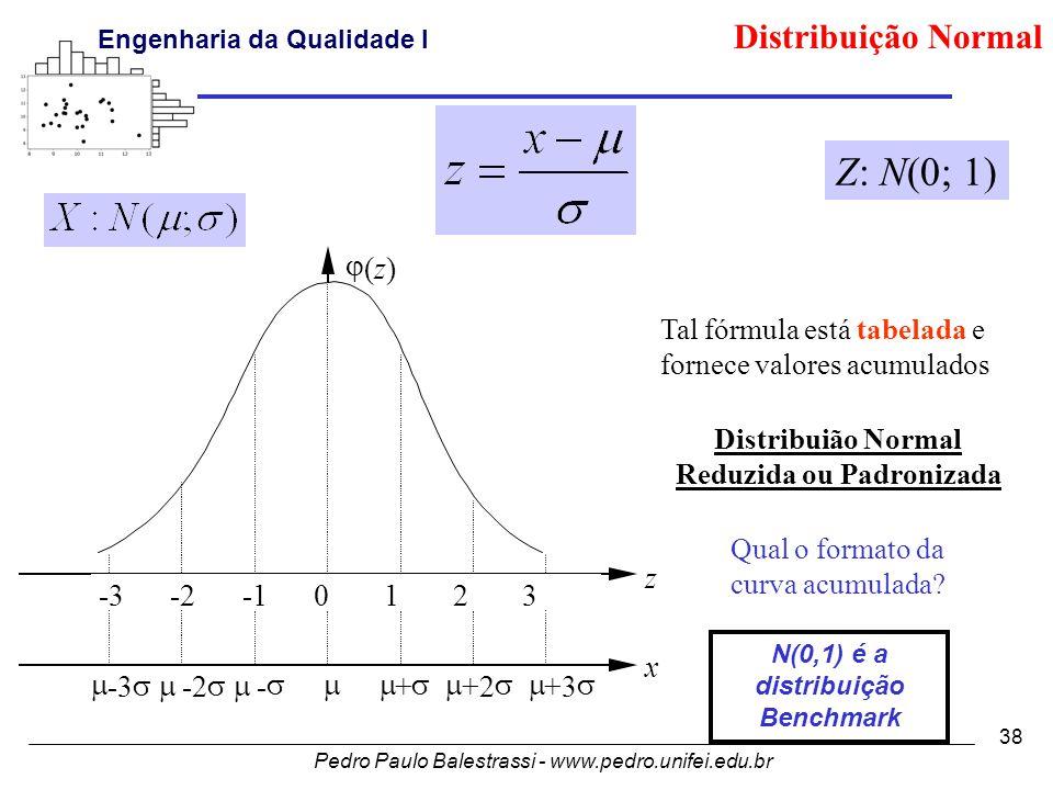 Pedro Paulo Balestrassi - www.pedro.unifei.edu.br Engenharia da Qualidade I 38  (z)  z x  -3  -2  -  +  +2  +3  -3 -2 -1 0 1 2 3 Distribuião Normal Reduzida ou Padronizada Z: N(0; 1) Tal fórmula está tabelada e fornece valores acumulados Qual o formato da curva acumulada.
