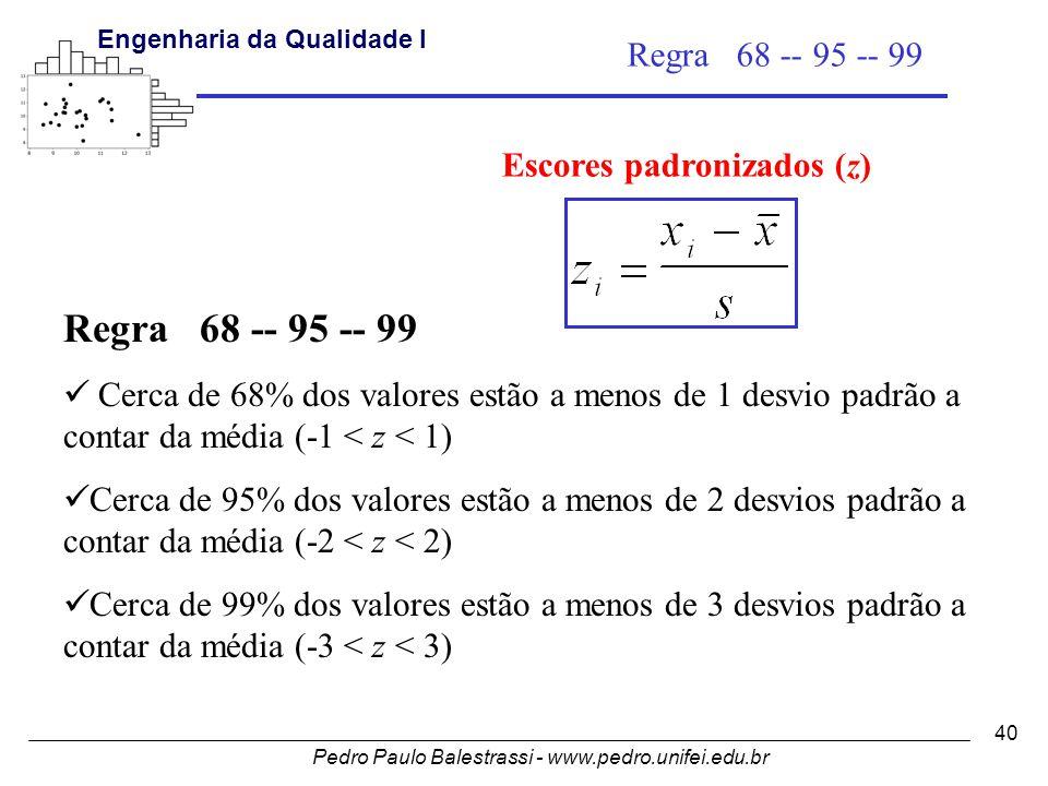 Pedro Paulo Balestrassi - www.pedro.unifei.edu.br Engenharia da Qualidade I 40 Escores padronizados (z) Regra 68 -- 95 -- 99  Cerca de 68% dos valores estão a menos de 1 desvio padrão a contar da média (-1 < z < 1)  Cerca de 95% dos valores estão a menos de 2 desvios padrão a contar da média (-2 < z < 2)  Cerca de 99% dos valores estão a menos de 3 desvios padrão a contar da média (-3 < z < 3) Regra 68 -- 95 -- 99