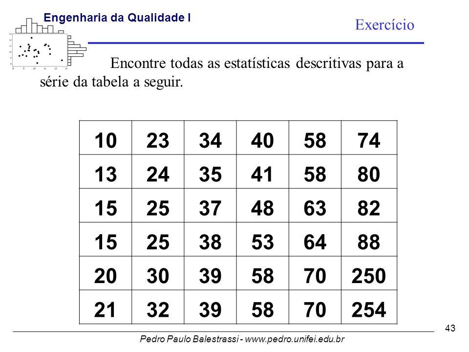 Pedro Paulo Balestrassi - www.pedro.unifei.edu.br Engenharia da Qualidade I 43 Exercício Encontre todas as estatísticas descritivas para a série da tabela a seguir.