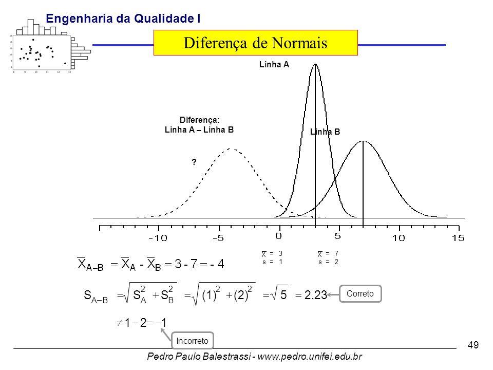 Pedro Paulo Balestrassi - www.pedro.unifei.edu.br Engenharia da Qualidade I 49 Linha A Linha B Diferença: Linha A – Linha B .