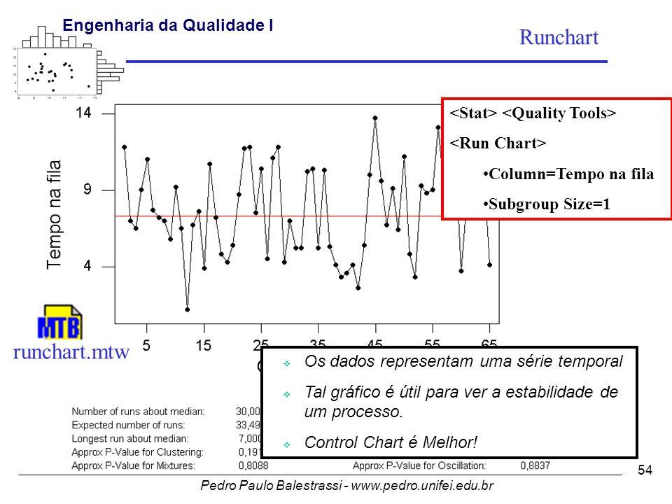 Pedro Paulo Balestrassi - www.pedro.unifei.edu.br Engenharia da Qualidade I 54  Os dados representam uma série temporal  Tal gráfico é útil para ver a estabilidade de um processo.