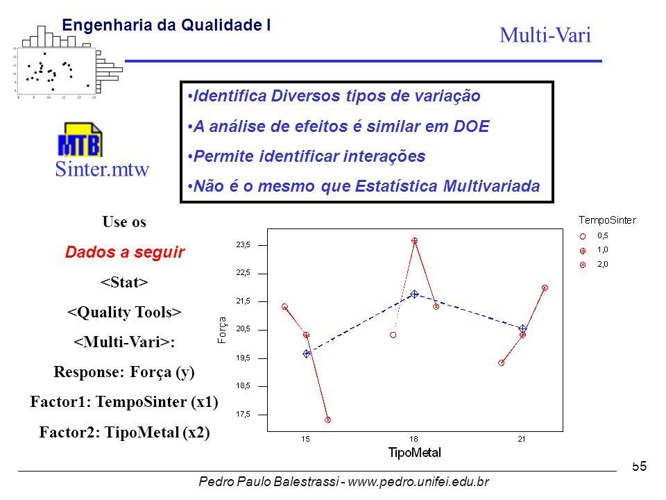 Pedro Paulo Balestrassi - www.pedro.unifei.edu.br Engenharia da Qualidade I 55 •Identifica Diversos tipos de variação •A análise de efeitos é similar em DOE •Permite identificar interações •Não é o mesmo que Estatística Multivariada Use os Dados a seguir : Response: Força (y) Factor1: TempoSinter (x1) Factor2: TipoMetal (x2) Multi-Vari Sinter.mtw