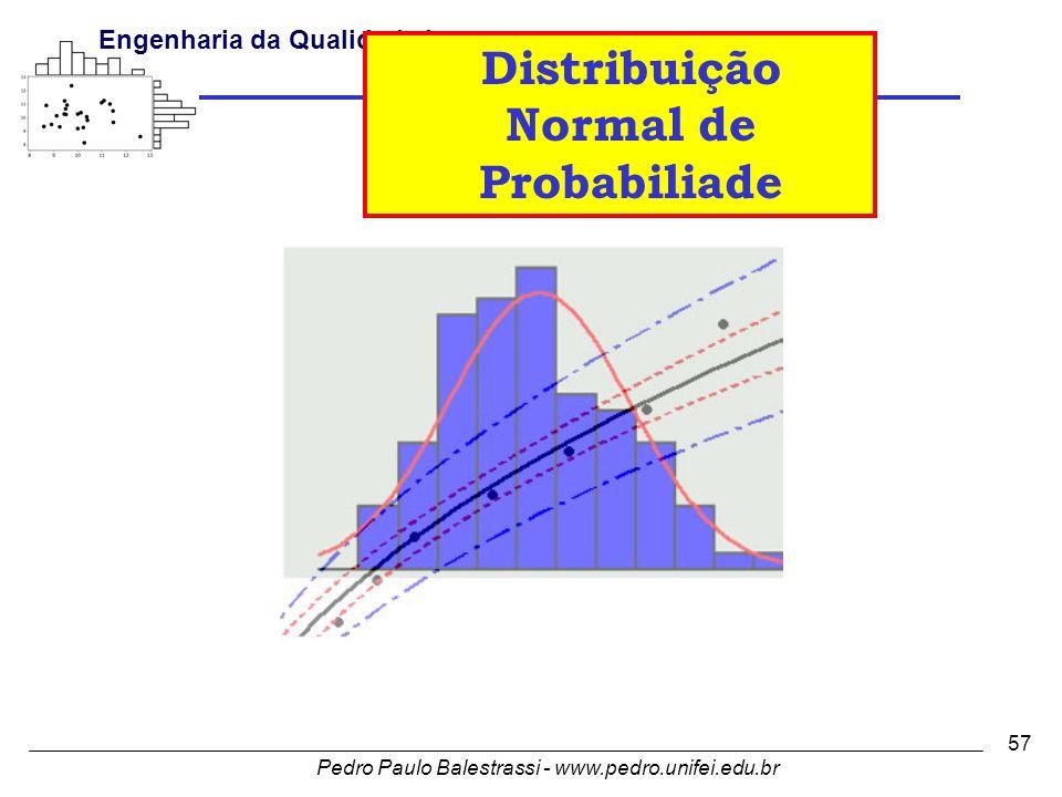 Pedro Paulo Balestrassi - www.pedro.unifei.edu.br Engenharia da Qualidade I 57 Distribuição Normal de Probabiliade