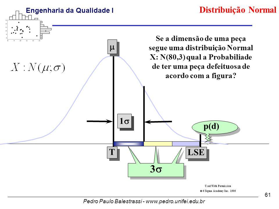 Pedro Paulo Balestrassi - www.pedro.unifei.edu.br Engenharia da Qualidade I 61   11 11 T T LSE p(d) 33 Used With Permission  6 Sigma Academy Inc.