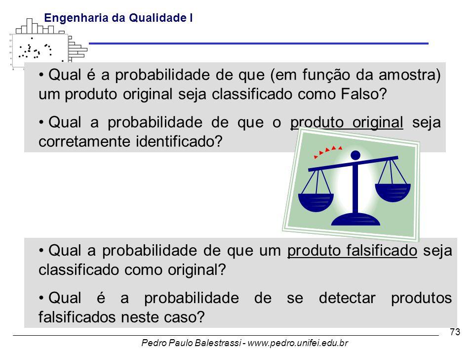 Pedro Paulo Balestrassi - www.pedro.unifei.edu.br Engenharia da Qualidade I 73 • Qual é a probabilidade de que (em função da amostra) um produto original seja classificado como Falso.