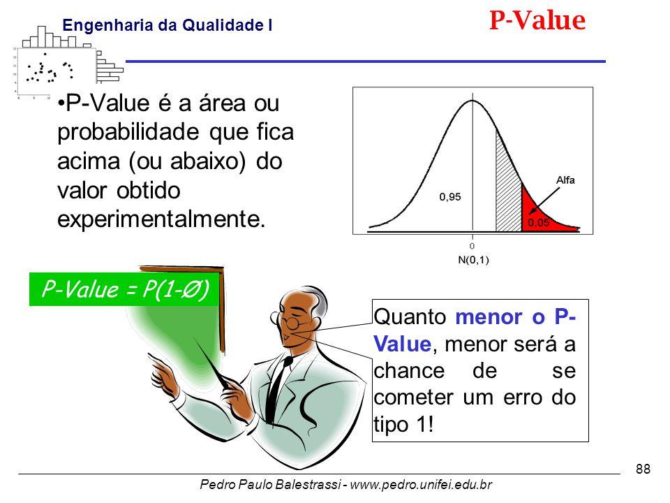 Pedro Paulo Balestrassi - www.pedro.unifei.edu.br Engenharia da Qualidade I 88 •P-Value é a área ou probabilidade que fica acima (ou abaixo) do valor obtido experimentalmente.