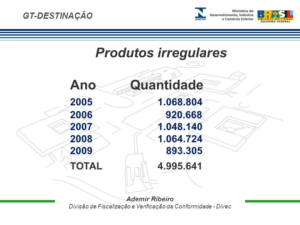 GT-DESTINAÇÃO Produtos irregulares AnoQuantidade 2005 1.068.804 2006 920.668 2007 1.048.140 2008 1.064.724 2009 893.305 TOTAL 4.995.641 Ademir Ribeiro Divisão de Fiscalização e Verificação da Conformidade - Divec