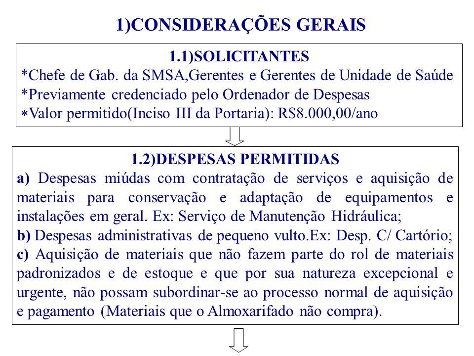 1.1)SOLICITANTES *Chefe de Gab. da SMSA,Gerentes e Gerentes de Unidade de Saúde *Previamente credenciado pelo Ordenador de Despesas  Valor permitido(