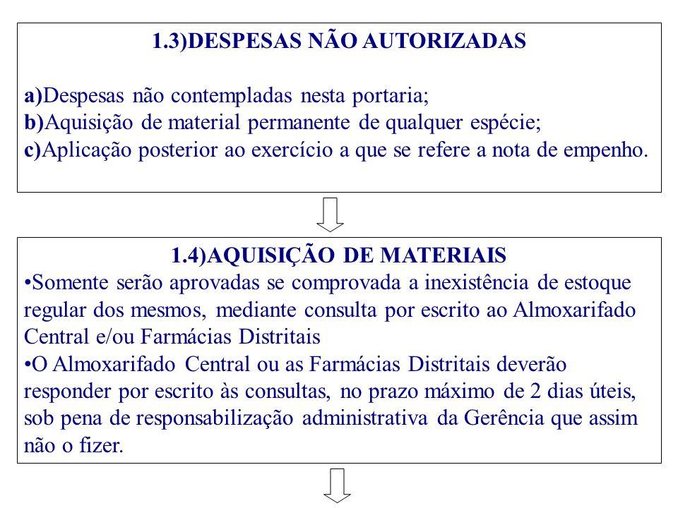 1.3)DESPESAS NÃO AUTORIZADAS a)Despesas não contempladas nesta portaria; b)Aquisição de material permanente de qualquer espécie; c)Aplicação posterior