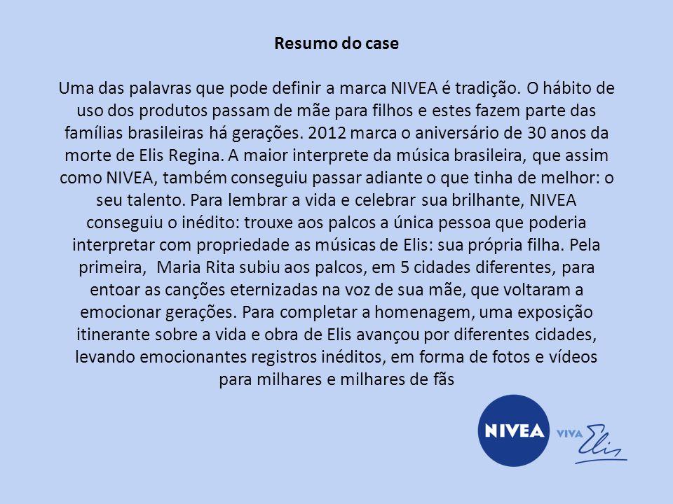 Resumo do case Uma das palavras que pode definir a marca NIVEA é tradição. O hábito de uso dos produtos passam de mãe para filhos e estes fazem parte